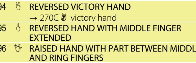Caracteres Unicode 1F594 a 1F596